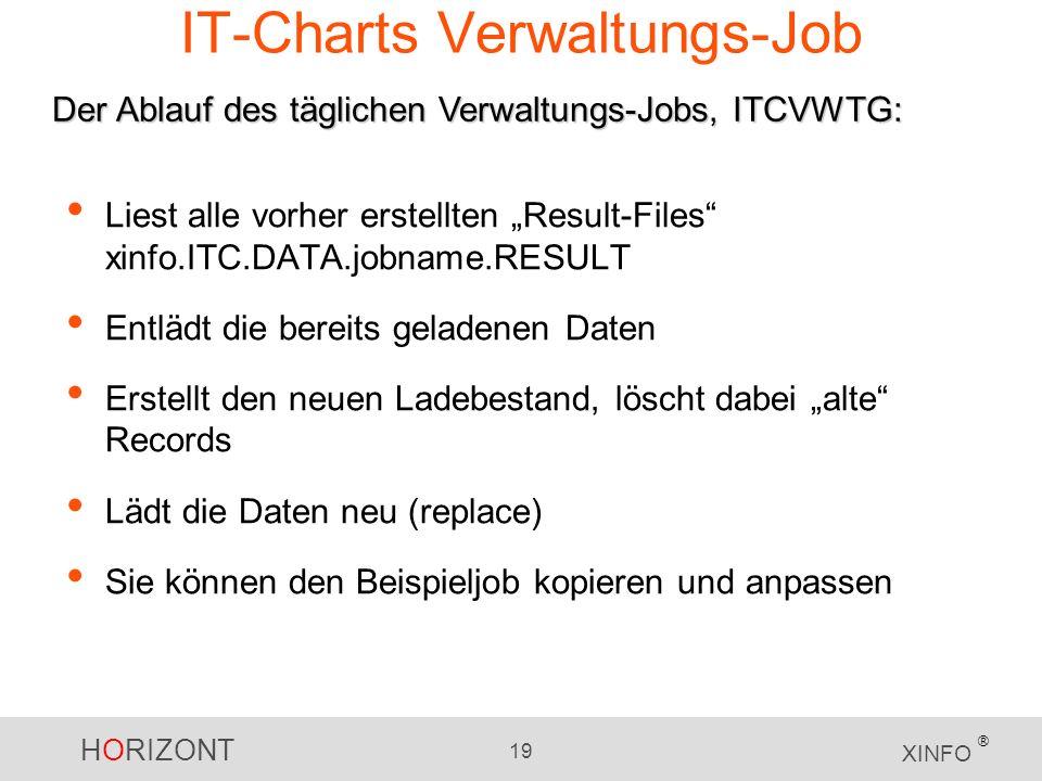 HORIZONT 19 XINFO ® IT-Charts Verwaltungs-Job Liest alle vorher erstellten Result-Files xinfo.ITC.DATA.jobname.RESULT Entlädt die bereits geladenen Daten Erstellt den neuen Ladebestand, löscht dabei alte Records Lädt die Daten neu (replace) Sie können den Beispieljob kopieren und anpassen Der Ablauf des täglichen Verwaltungs-Jobs, ITCVWTG: