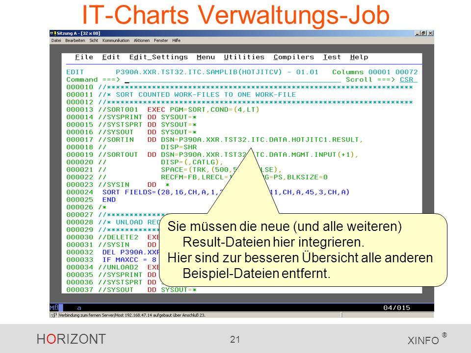 HORIZONT 21 XINFO ® IT-Charts Verwaltungs-Job Sie müssen die neue (und alle weiteren) Result-Dateien hier integrieren.