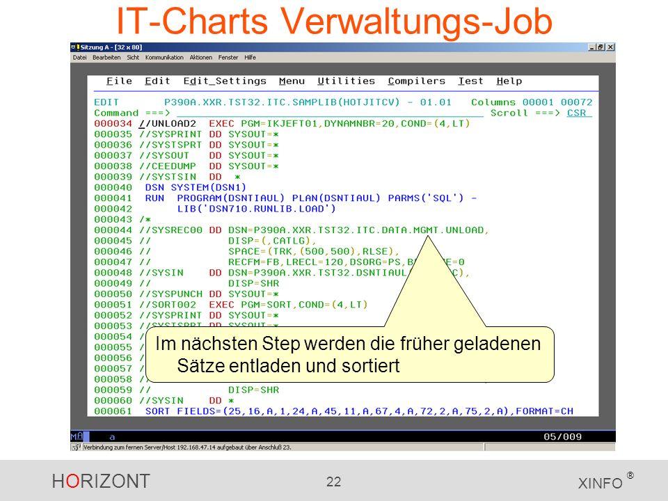 HORIZONT 22 XINFO ® IT-Charts Verwaltungs-Job Im nächsten Step werden die früher geladenen Sätze entladen und sortiert