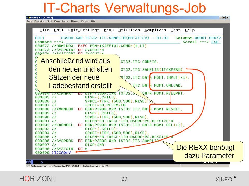 HORIZONT 23 XINFO ® IT-Charts Verwaltungs-Job Anschließend wird aus den neuen und alten Sätzen der neue Ladebestand erstellt Die REXX benötigt dazu Parameter