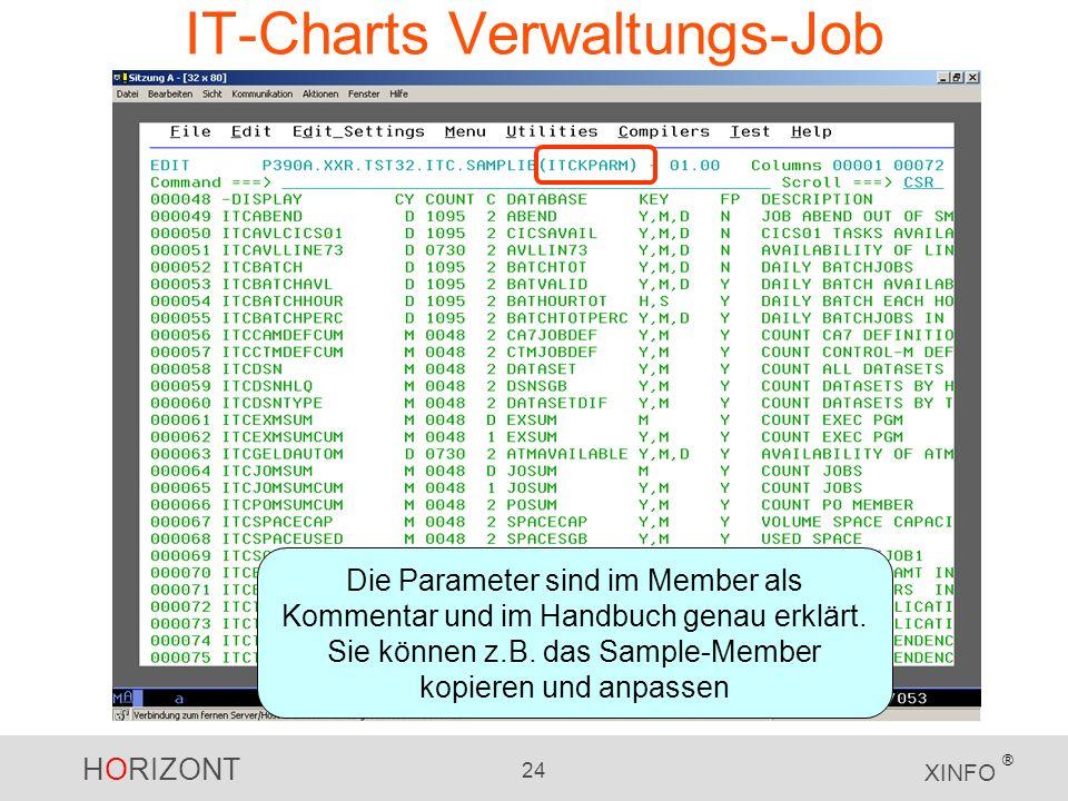 HORIZONT 24 XINFO ® IT-Charts Verwaltungs-Job Die Parameter sind im Member als Kommentar und im Handbuch genau erklärt.