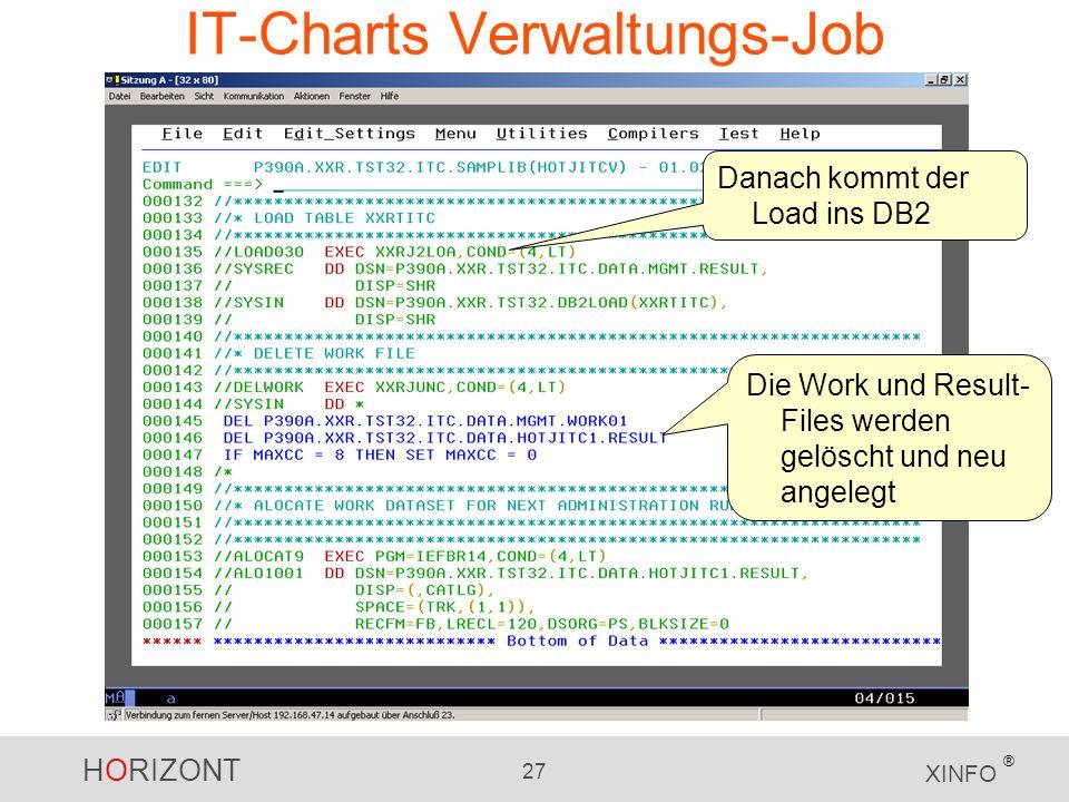 HORIZONT 27 XINFO ® IT-Charts Verwaltungs-Job Danach kommt der Load ins DB2 Die Work und Result- Files werden gelöscht und neu angelegt