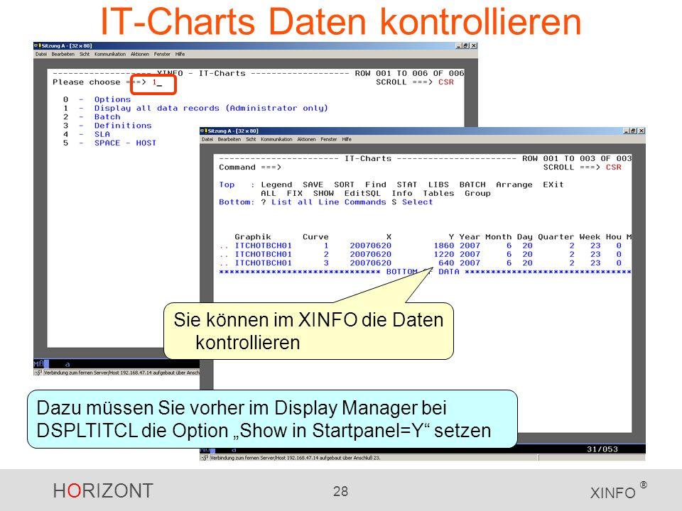 HORIZONT 28 XINFO ® IT-Charts Daten kontrollieren Sie können im XINFO die Daten kontrollieren Dazu müssen Sie vorher im Display Manager bei DSPLTITCL die Option Show in Startpanel=Y setzen