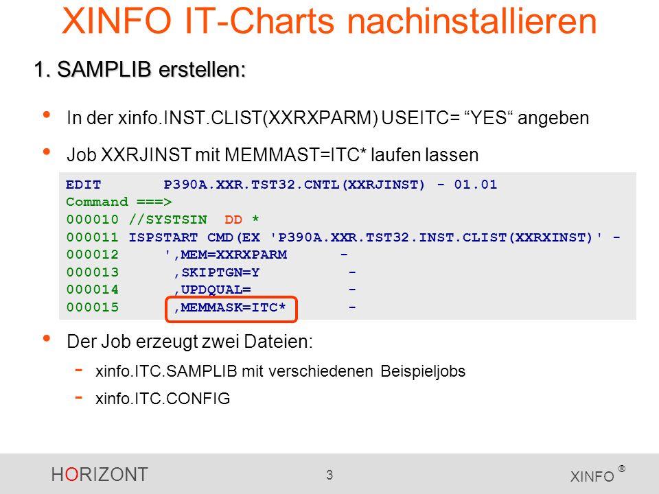 HORIZONT 3 XINFO ® XINFO IT-Charts nachinstallieren In der xinfo.INST.CLIST(XXRXPARM) USEITC= YES angeben Job XXRJINST mit MEMMAST=ITC* laufen lassen Der Job erzeugt zwei Dateien: - xinfo.ITC.SAMPLIB mit verschiedenen Beispieljobs - xinfo.ITC.CONFIG 1.