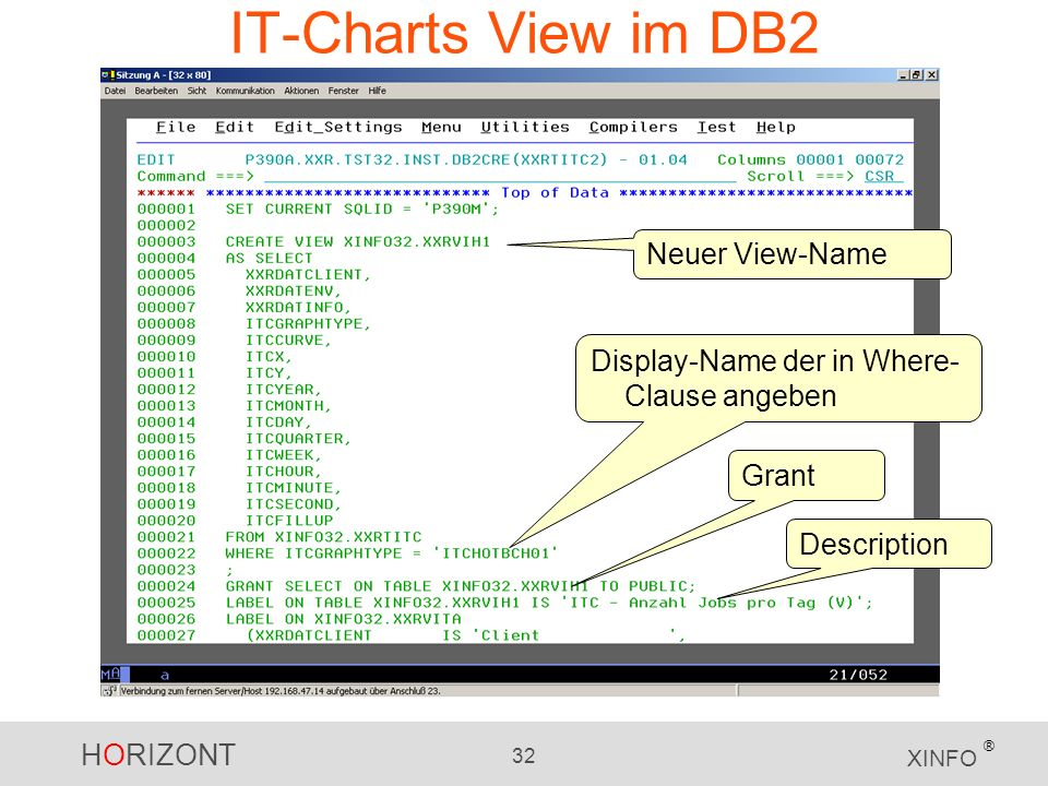 HORIZONT 32 XINFO ® IT-Charts View im DB2 Neuer View-Name Display-Name der in Where- Clause angeben Description Grant
