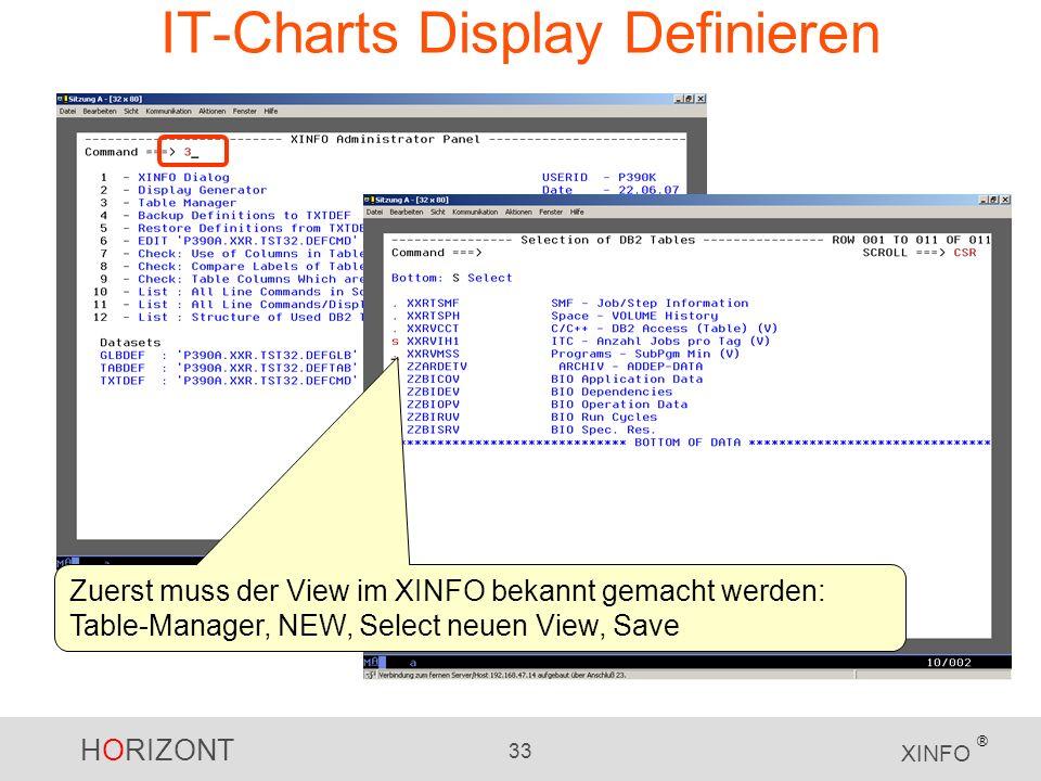 HORIZONT 33 XINFO ® IT-Charts Display Definieren Zuerst muss der View im XINFO bekannt gemacht werden: Table-Manager, NEW, Select neuen View, Save