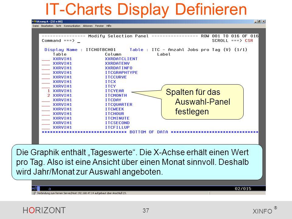 HORIZONT 37 XINFO ® IT-Charts Display Definieren Spalten für das Auswahl-Panel festlegen Die Graphik enthält Tageswerte.
