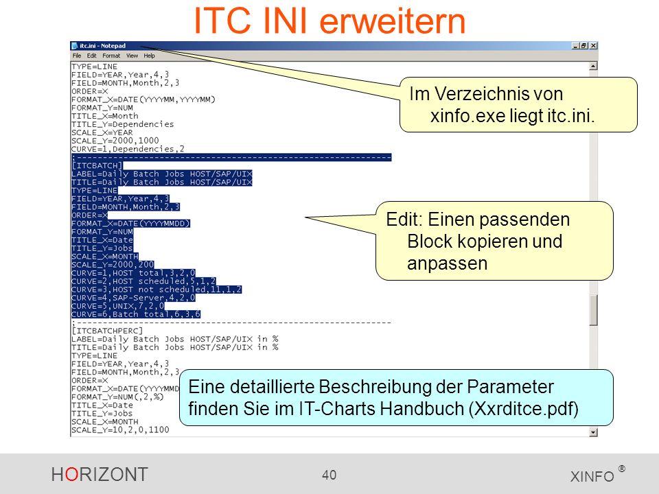 HORIZONT 40 XINFO ® ITC INI erweitern Im Verzeichnis von xinfo.exe liegt itc.ini.