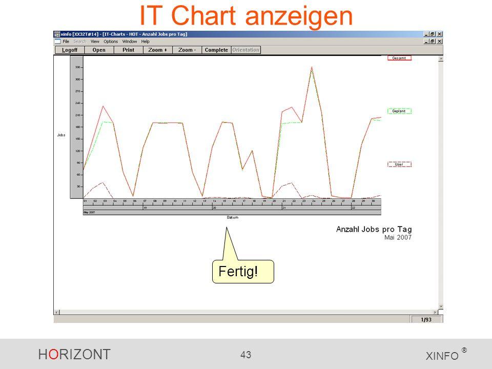 HORIZONT 43 XINFO ® IT Chart anzeigen Fertig!