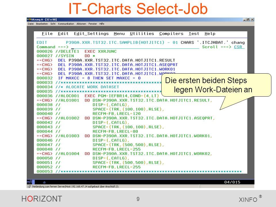 HORIZONT 9 XINFO ® IT-Charts Select-Job Die ersten beiden Steps legen Work-Dateien an