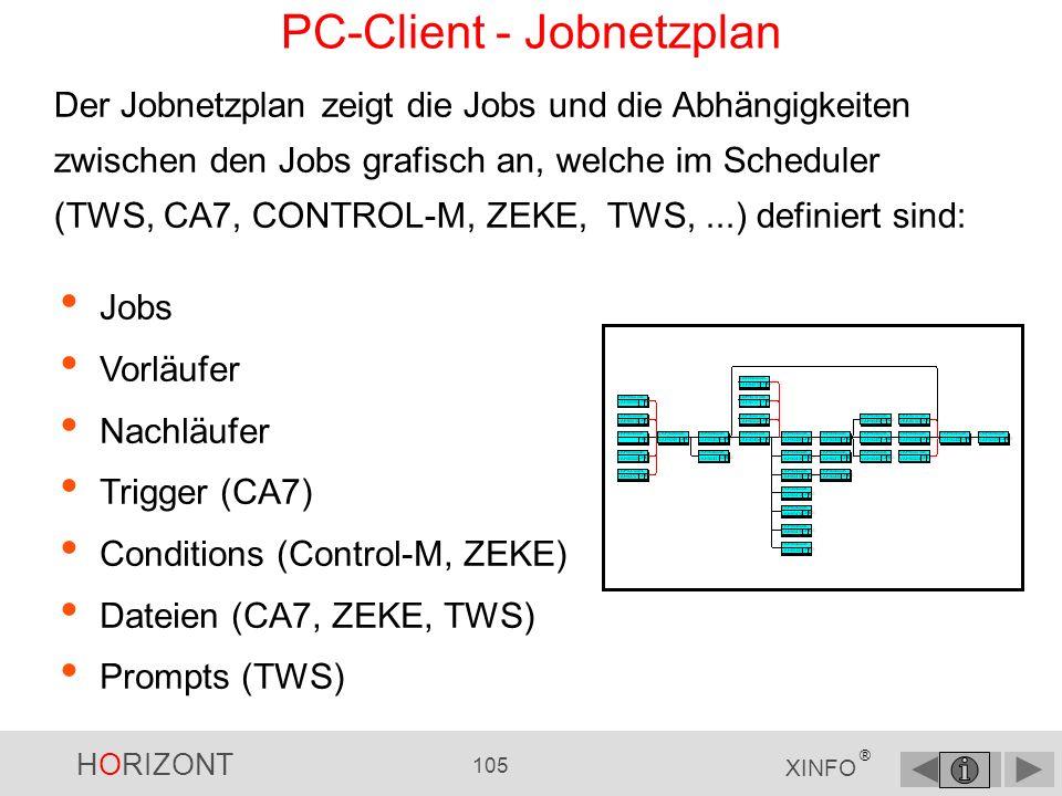 HORIZONT 104 XINFO ® PC-Client - Displays für Graphiken Die GRAPH-Displays sind am Ende der Liste aufgeführt.