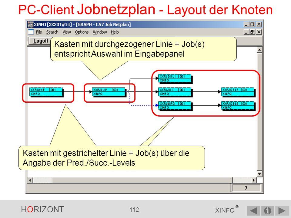 HORIZONT 111 XINFO ® PC-Client Jobnetzplan - Ergebnis Pred/Succ = 2 Startjob Vorgänger, 1.