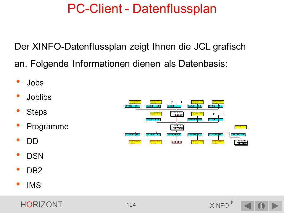 HORIZONT 123 XINFO ® PC-Client Jobnetzplan - Zeilenkommandos (7) Aufgelöste Prozedur JCL mit Prozeduren wurde aufgelöst und vom Mainframe übertragen.