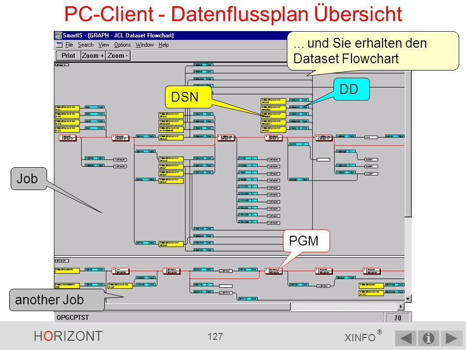 HORIZONT 126 XINFO ® PC-Client - Datenflussplan - Selektion...