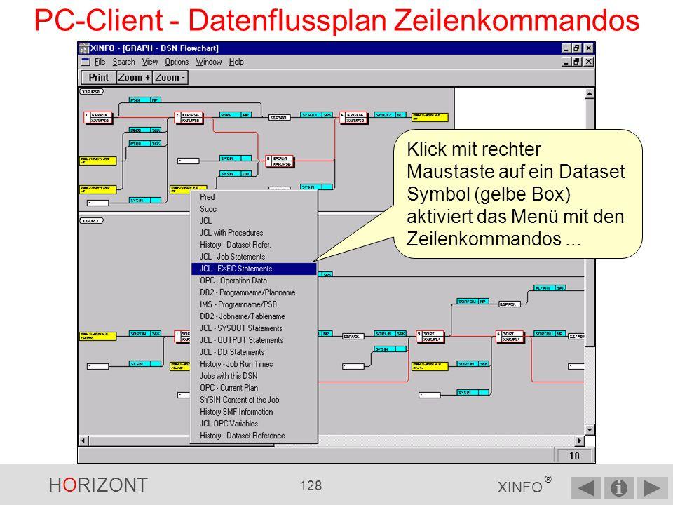 HORIZONT 127 XINFO ® PC-Client - Datenflussplan Übersicht DD DSN PGM Job another Job...
