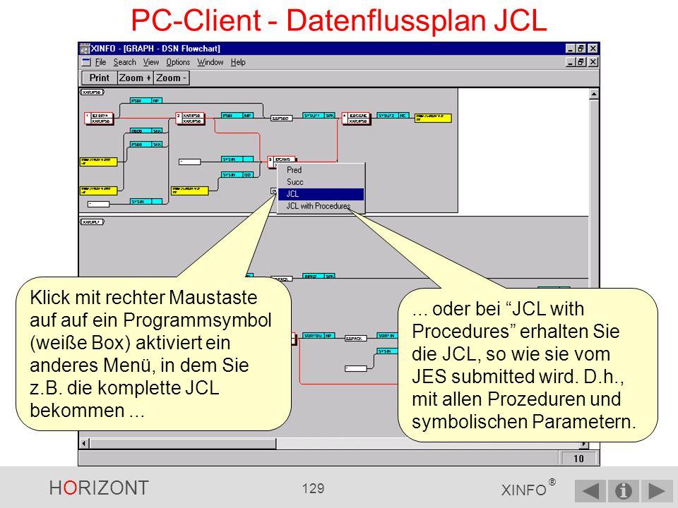 HORIZONT 128 XINFO ® PC-Client - Datenflussplan Zeilenkommandos Klick mit rechter Maustaste auf ein Dataset Symbol (gelbe Box) aktiviert das Menü mit den Zeilenkommandos...