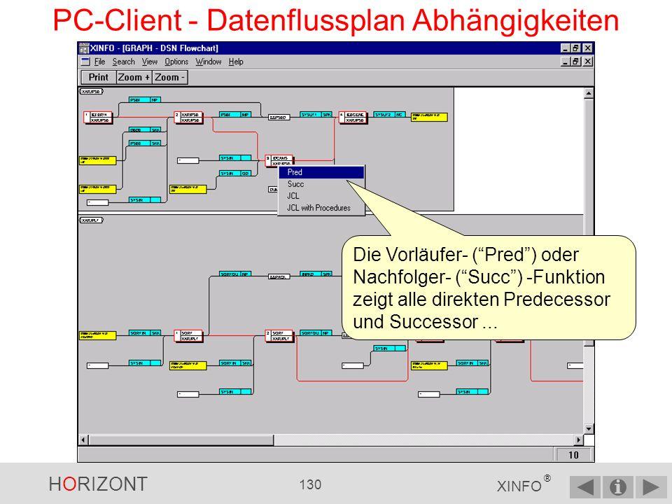 HORIZONT 129 XINFO ® PC-Client - Datenflussplan JCL Klick mit rechter Maustaste auf auf ein Programmsymbol (weiße Box) aktiviert ein anderes Menü, in dem Sie z.B.