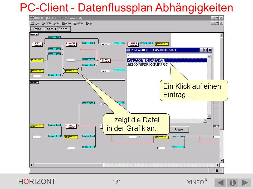 HORIZONT 130 XINFO ® PC-Client - Datenflussplan Abhängigkeiten Die Vorläufer- (Pred) oder Nachfolger- (Succ) -Funktion zeigt alle direkten Predecessor und Successor...