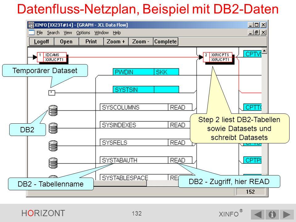 HORIZONT 131 XINFO ® PC-Client - Datenflussplan Abhängigkeiten Ein Klick auf einen Eintrag …...
