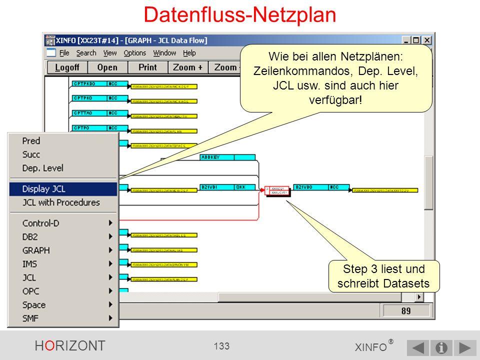 HORIZONT 132 XINFO ® Datenfluss-Netzplan, Beispiel mit DB2-Daten Step 2 liest DB2-Tabellen sowie Datasets und schreibt Datasets DB2 DB2 - Zugriff, hier READ DB2 - Tabellenname Temporärer Dataset