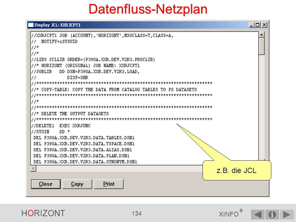 HORIZONT 133 XINFO ® Datenfluss-Netzplan Wie bei allen Netzplänen: Zeilenkommandos, Dep.