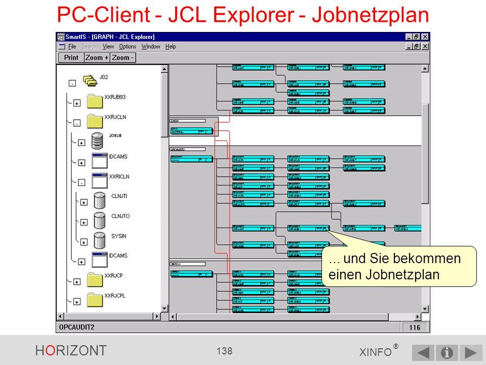 HORIZONT 137 XINFO ® PC-Client - JCL Explorer - Datenflussplan Klicken Sie auf ein JobLib-Symbol......