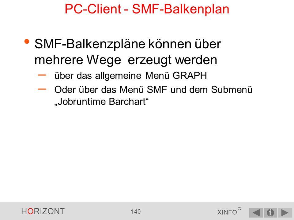 HORIZONT 139 XINFO ® PC-Client - SMF-Balkenplan Jobnames Startzeit Endezeit Wartezeit Fehlerhafte Jobs Zusammenfassung Das SMF-Balkendiagramm zeigt Ihnen die SMF- Informationen grafisch an, mit: