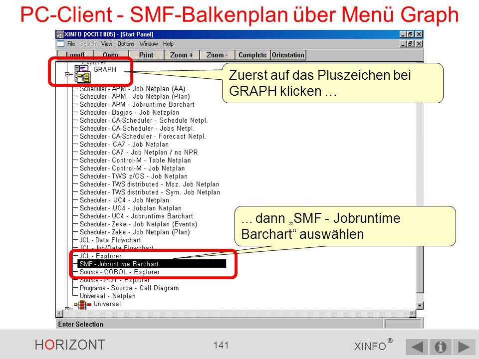 HORIZONT 140 XINFO ® PC-Client - SMF-Balkenplan SMF-Balkenzpläne können über mehrere Wege erzeugt werden – über das allgemeine Menü GRAPH – Oder über das Menü SMF und dem Submenü Jobruntime Barchart