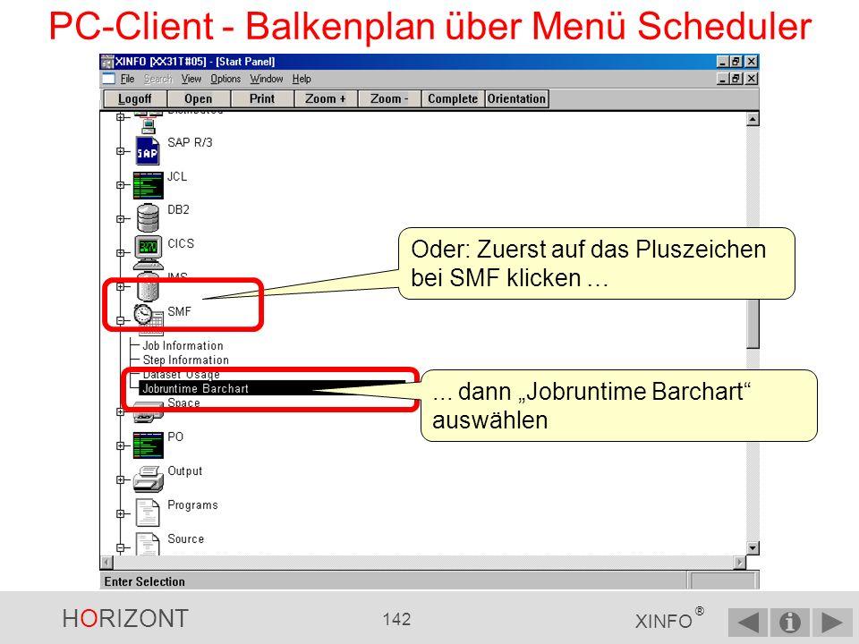HORIZONT 141 XINFO ® PC-Client - SMF-Balkenplan über Menü Graph Zuerst auf das Pluszeichen bei GRAPH klicken …...