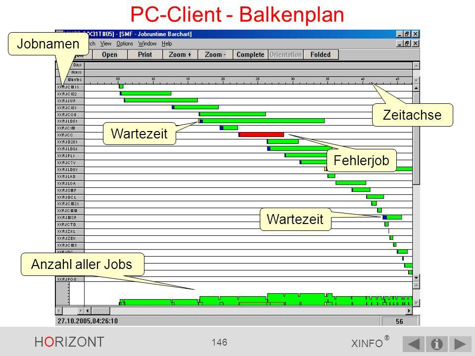 HORIZONT 145 XINFO ® PC-Client - Balkenplan Mit Zoom+ oder Zoom- können Sie die Darstellung vergrößern oder verkleinern