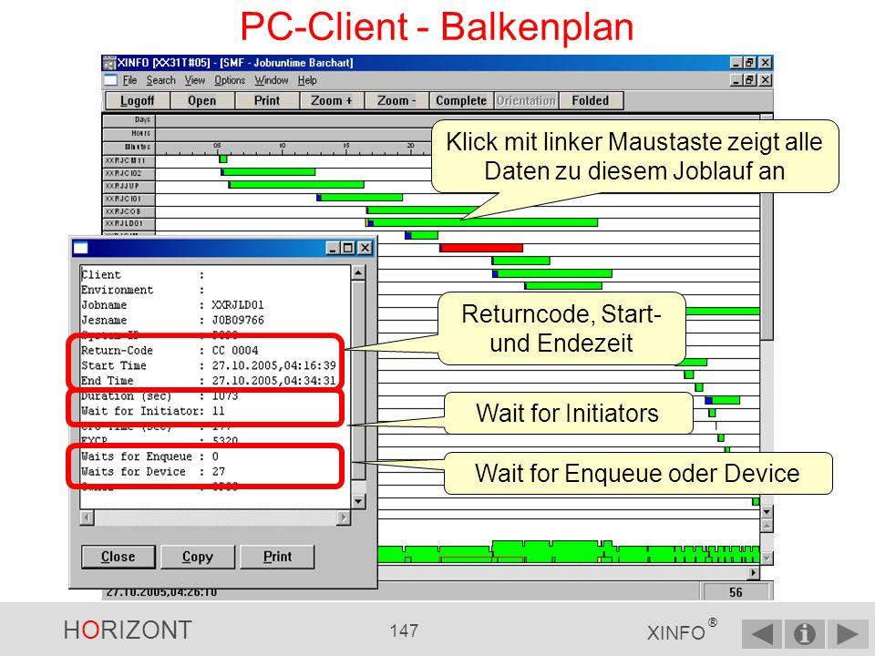 HORIZONT 146 XINFO ® PC-Client - Balkenplan Anzahl aller Jobs Zeitachse Jobnamen Fehlerjob Wartezeit
