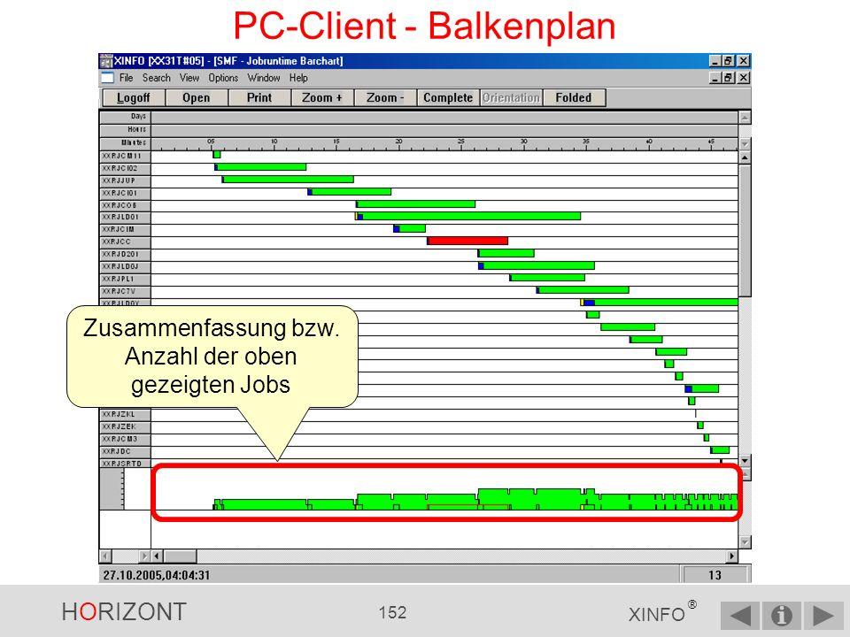 HORIZONT 151 XINFO ® PC-Client - Balkenplan Langläufer-Job wartete zuerst 405 Sekunden und lief dann 642 Sekunden