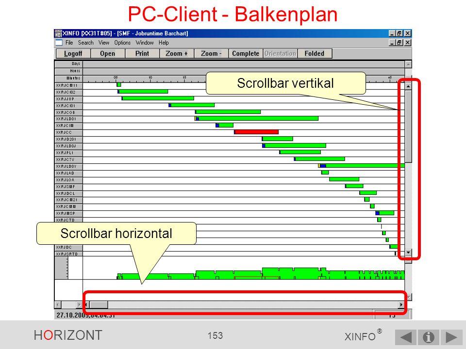 HORIZONT 152 XINFO ® PC-Client - Balkenplan Zusammenfassung bzw. Anzahl der oben gezeigten Jobs