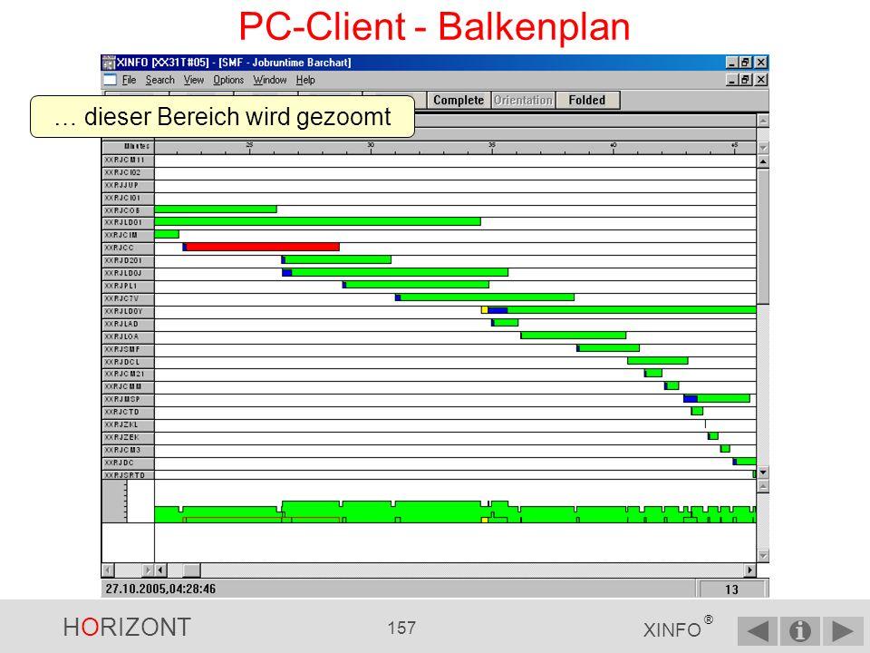 HORIZONT 156 XINFO ® PC-Client - Balkenplan 1.