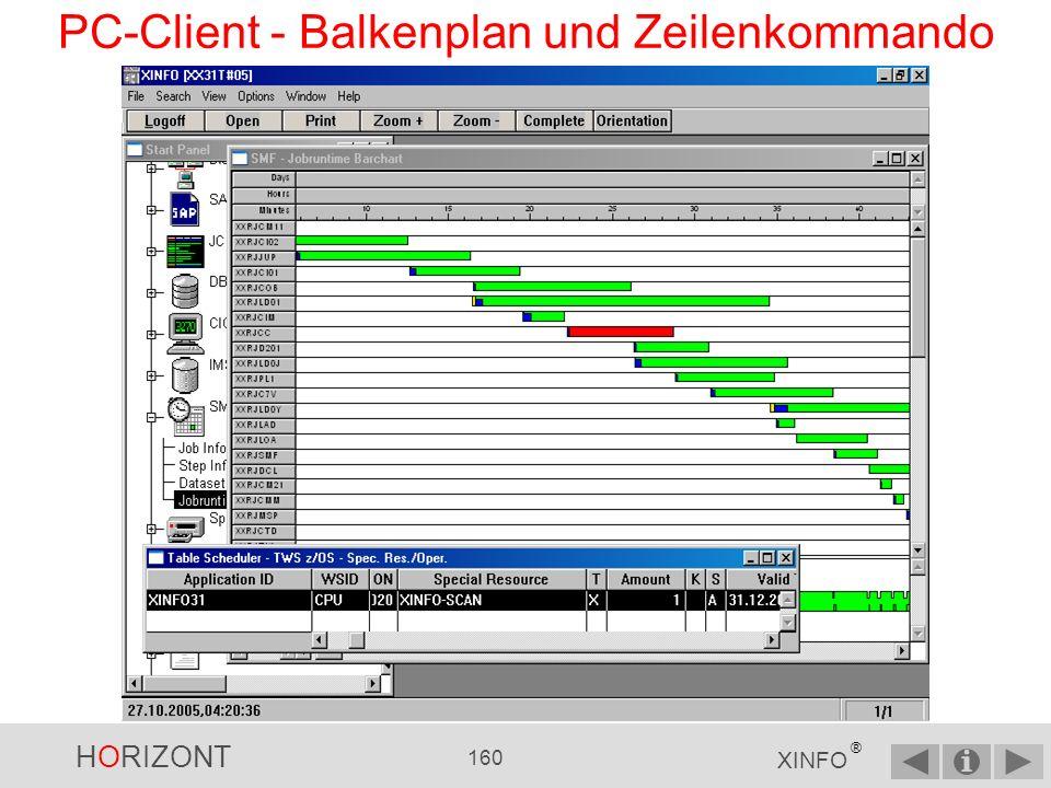 HORIZONT 159 XINFO ® PC-Client - Balkenplan Mit der rechten Maustaste kann natürlich wieder zu allen zu diesem Job gehörigen weiteren Daten gesprungen werden = Zeilenkommando, z.B.
