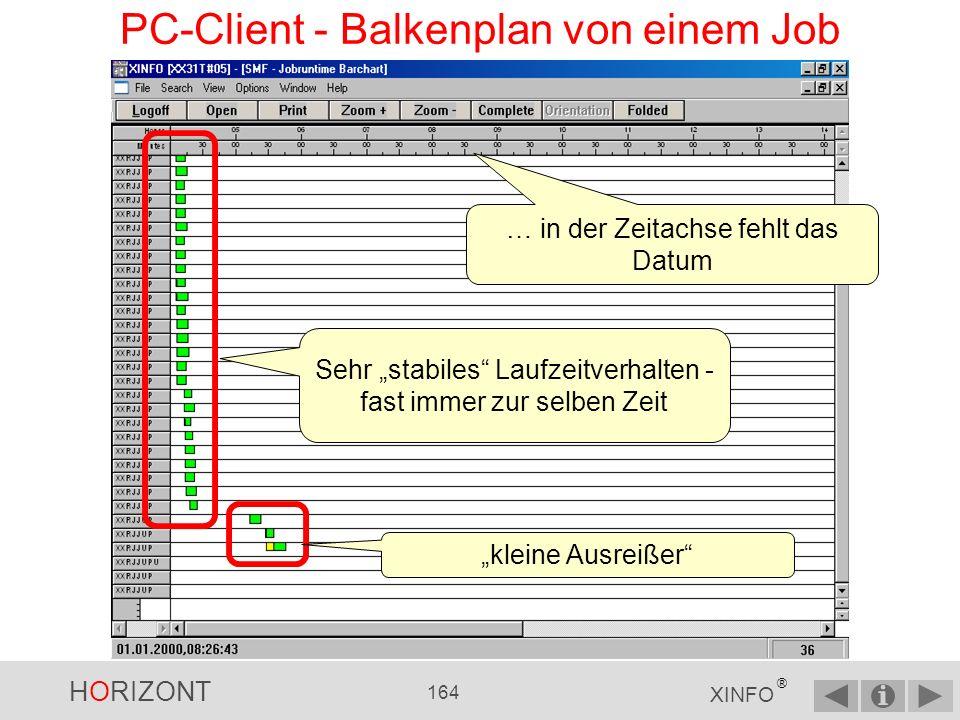 HORIZONT 163 XINFO ® PC-Client - Balkenplan von einem Job Ziel: Das Joblaufzeitverhalten eines Jobs anzeigen Im Eingabepanel den Jobnamen auswählen …...
