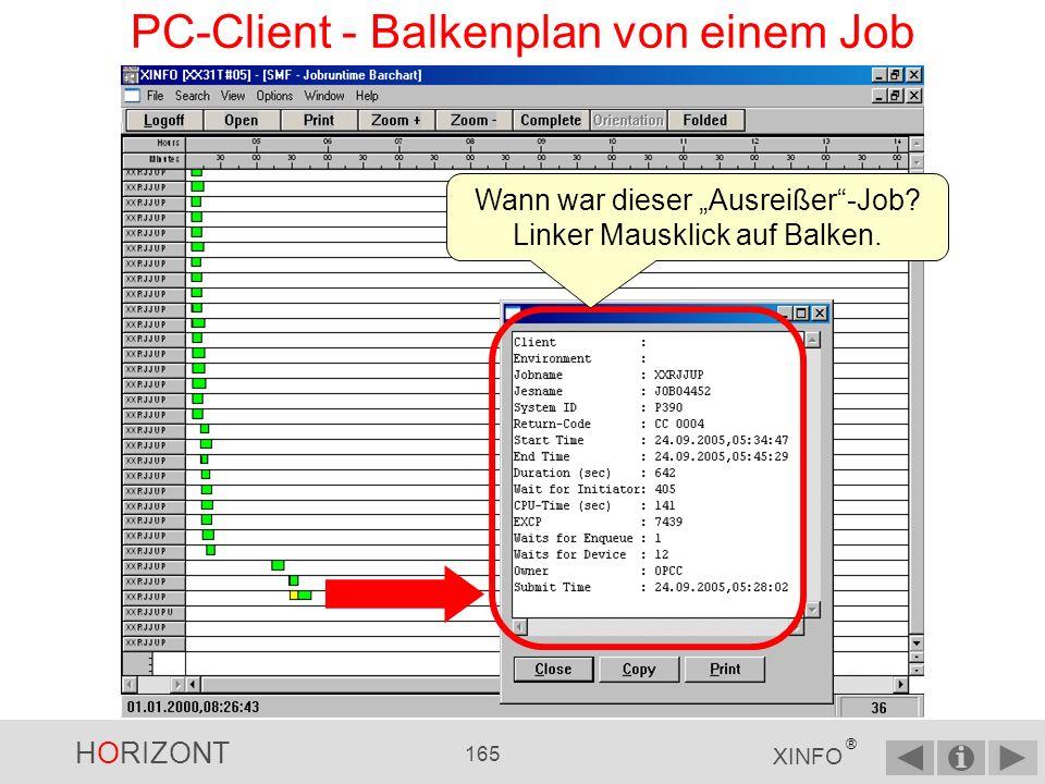 HORIZONT 164 XINFO ® PC-Client - Balkenplan von einem Job … in der Zeitachse fehlt das Datum Sehr stabiles Laufzeitverhalten - fast immer zur selben Zeit kleine Ausreißer