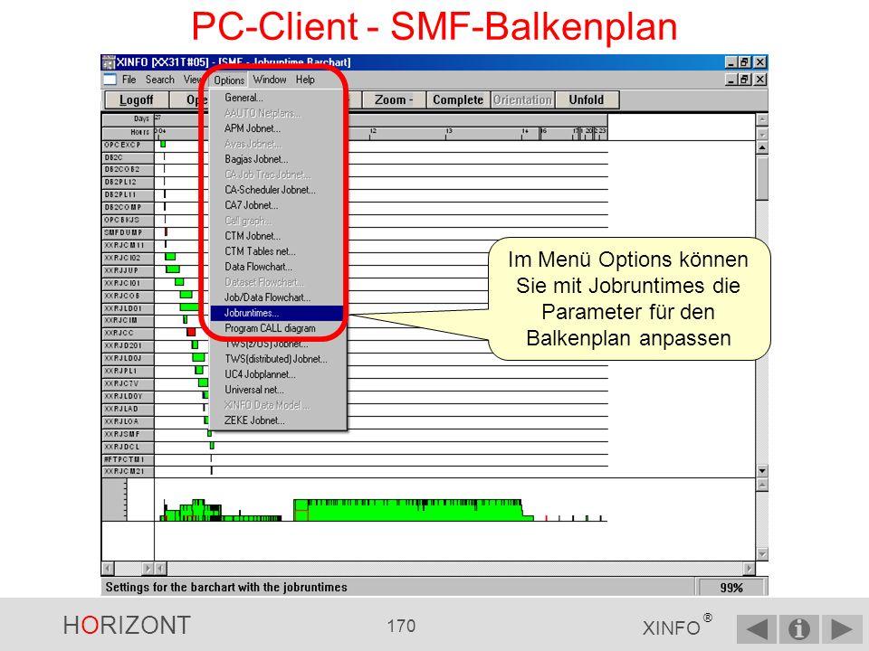 HORIZONT 169 XINFO ® PC-Client - Balkenplan falten/entfalten Mit Unfold werden die Leerzeiten wieder eingeblendet