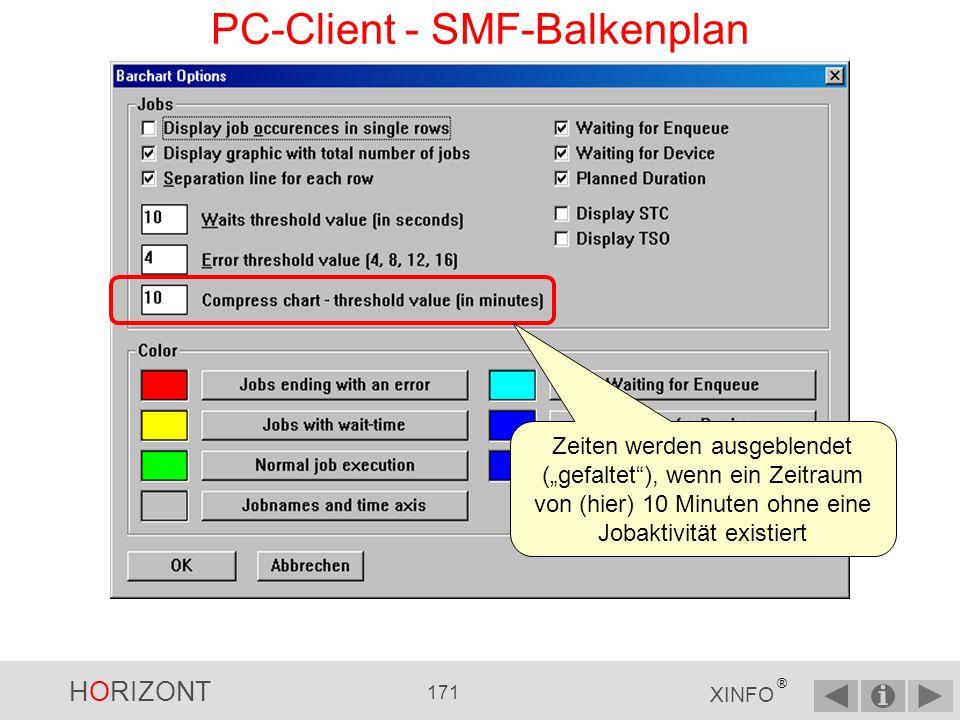 HORIZONT 170 XINFO ® Im Menü Options können Sie mit Jobruntimes die Parameter für den Balkenplan anpassen PC-Client - SMF-Balkenplan