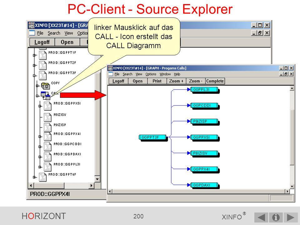 HORIZONT 199 XINFO ® PC-Client - Source Explorer linker Mausklick auf das Pluszeichen CALL - Aufrufe von GGPPT3F