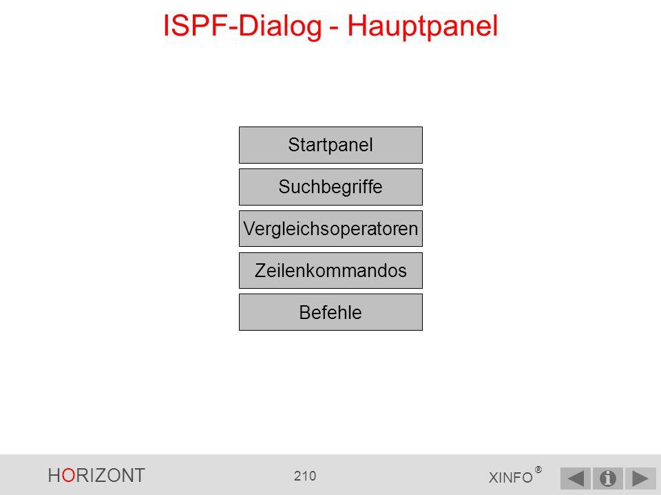 HORIZONT 209 XINFO ® Der ISPF-Dialog von XINFO wird durch eine REXX-Prozedur gestartet.