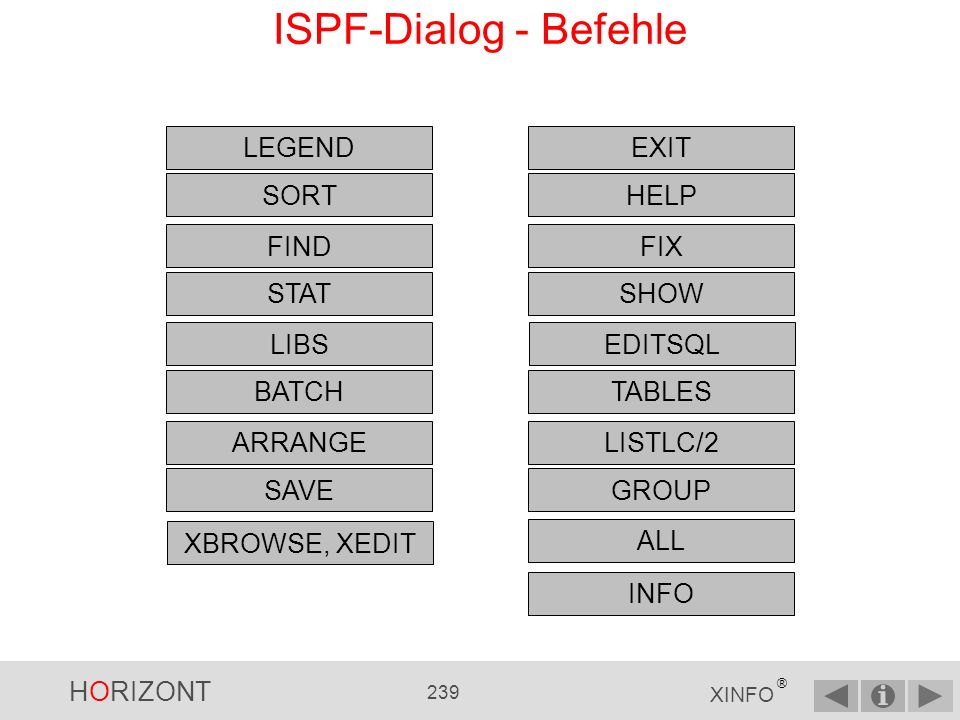 HORIZONT 238 XINFO ® ISPF-Dialog - Haben sie noch Fragen zu Zeilenkommandos.