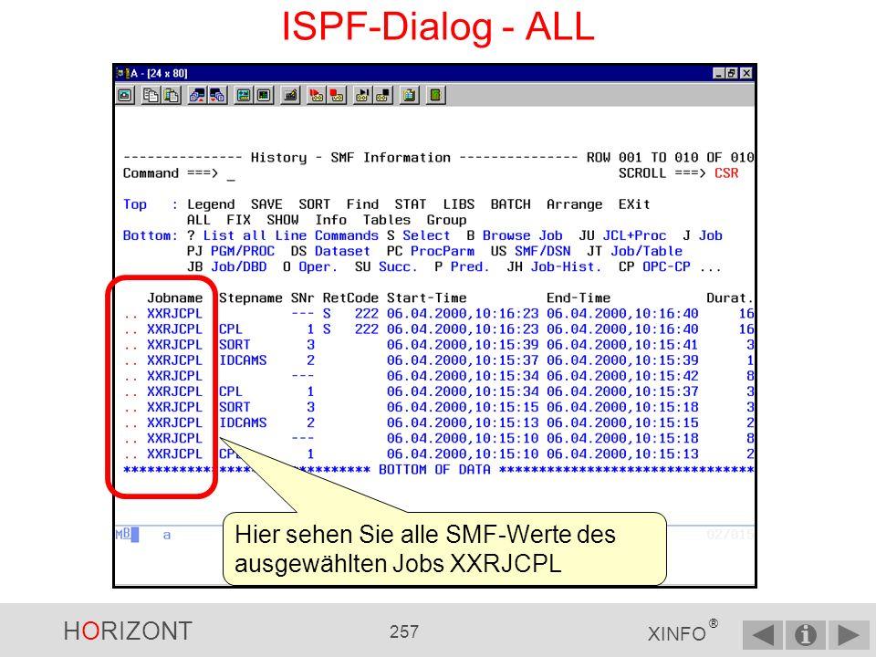 HORIZONT 256 XINFO ® ISPF-Dialog - ALL Normalerweise zeigt ein Zeilenkommando wie SM alle SMF-Sätze des einen (!) Jobs der ausgewählten Zeile an (hier XXRJCPL)...