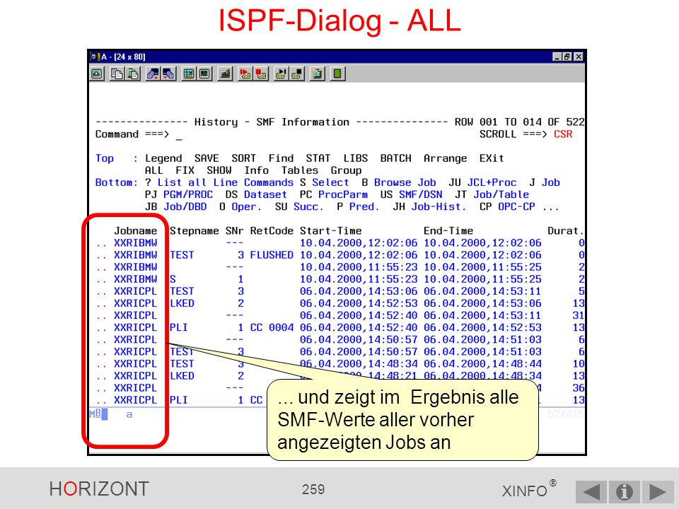 HORIZONT 258 XINFO ® ISPF-Dialog - ALL ALL SM ist eine Kombination des Primärkommandos ALL mit dem Zeilenkommando SM...
