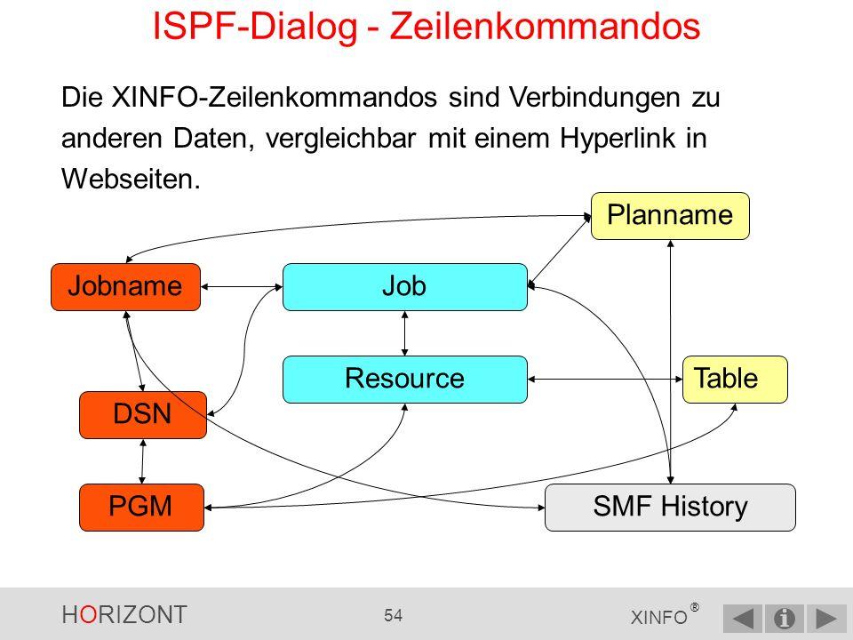 HORIZONT 53 XINFO ® PC-Client - Weitere Funktionen Arrange All Fix Statistics Group Export / Import Auswahl speichern/laden Cut und Paste ---------------- History - Job Run Times -------------------- ------ Command ===> Top : Legend SAVE SORT Find STAT LIBS BATCH Arrange EXit Bottom: .
