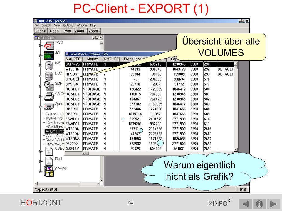 HORIZONT 73 XINFO ® PC-Client - GROUP (2) Man erhält als Ergebnis die Anzahl der erstellten Kassetten / Tag