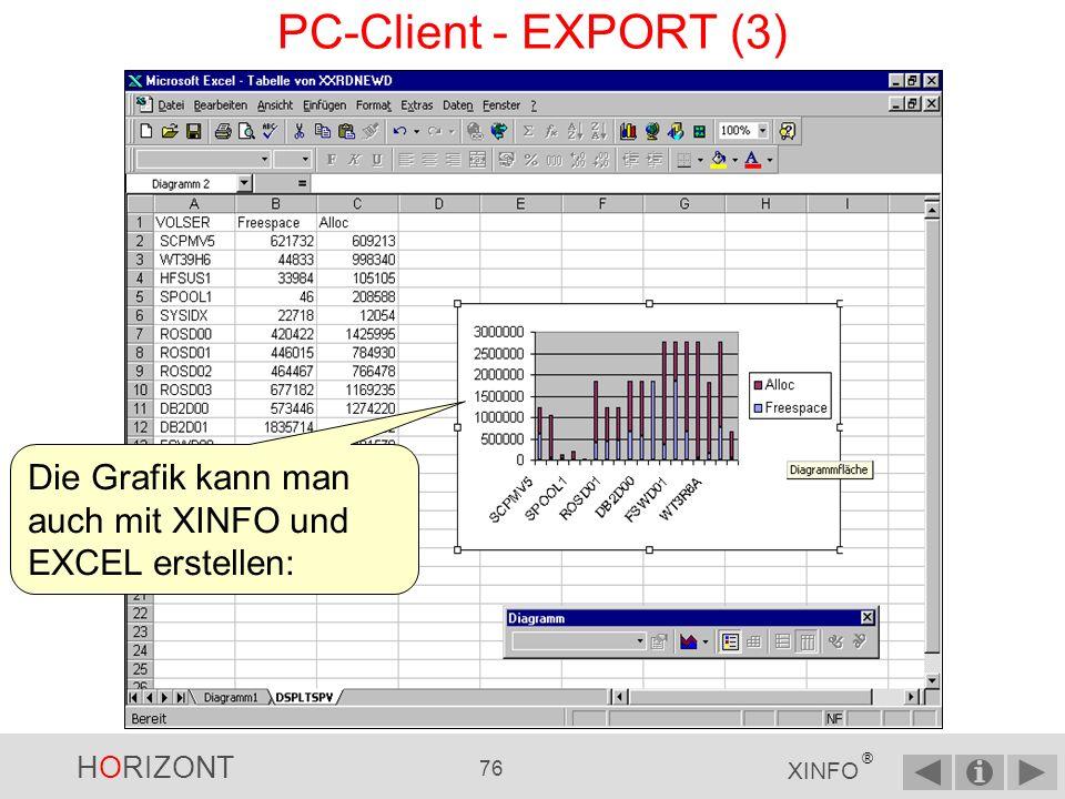 HORIZONT 75 XINFO ® PC-Client - EXPORT (2) Leider gibt es in XINFO noch keine Grafik für Volumes, aber...