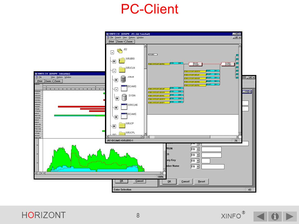 HORIZONT 208 XINFO ® Der ISPF-Dialog ------------------------ JCL - DSN ----------------------- -- Command ===> Top : Legend SAVE SORT Find STAT LIBS BATCH Arrange Bottom: .