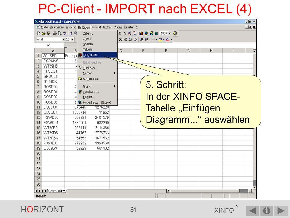 HORIZONT 80 XINFO ® PC-Client - IMPORT nach EXCEL (3)...und mit Ende bestätigen 4.
