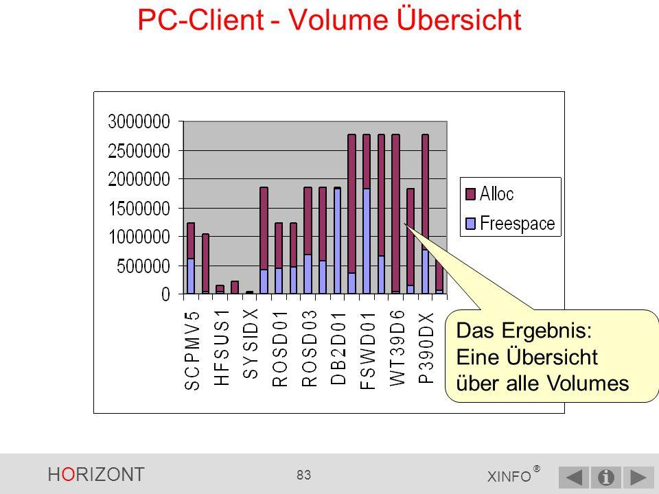 HORIZONT 82 XINFO ® PC-Client - Diagrammtyp auswählen in EXCEL 6.